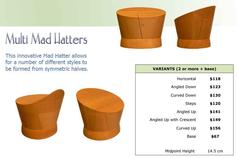 Multi Mad Hatter IIF 1